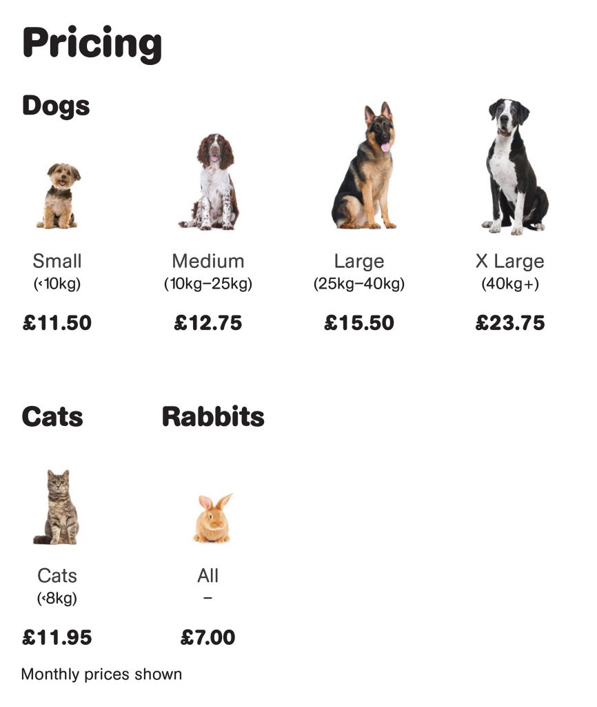 Price list for pet health club at Minster vets